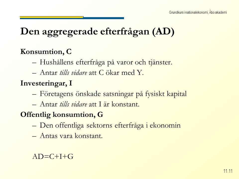 Grundkurs i nationalekonomi, Åbo akademi 11.11 Den aggregerade efterfrågan (AD) Konsumtion, C –H–Hushållens efterfråga på varor och tjänster.