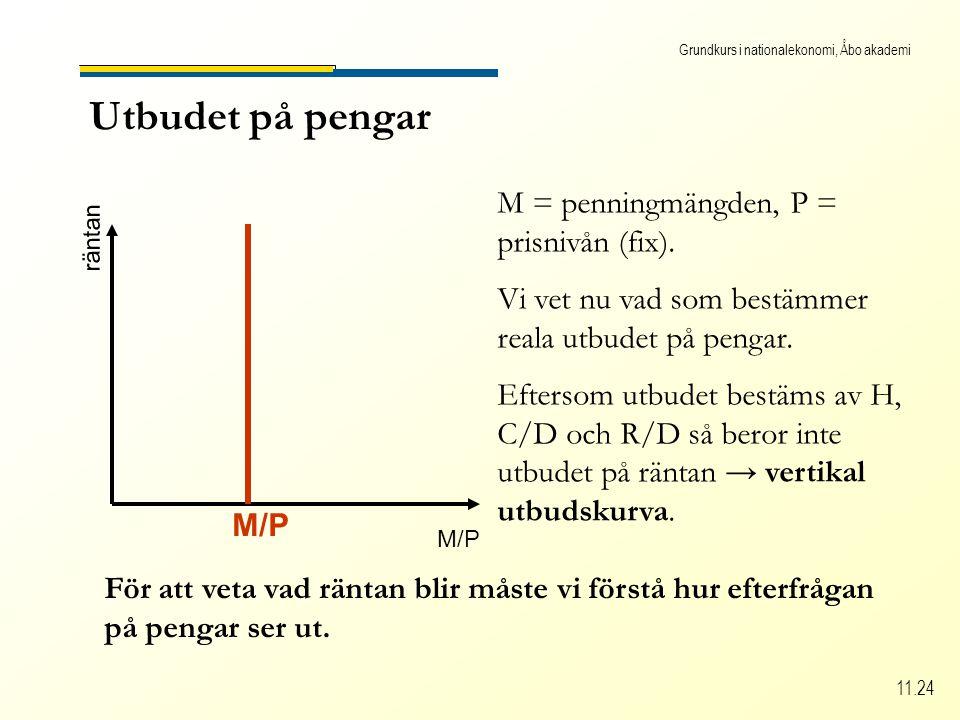Grundkurs i nationalekonomi, Åbo akademi 11.24 Utbudet på pengar M/P räntan M/P M = penningmängden, P = prisnivån (fix).
