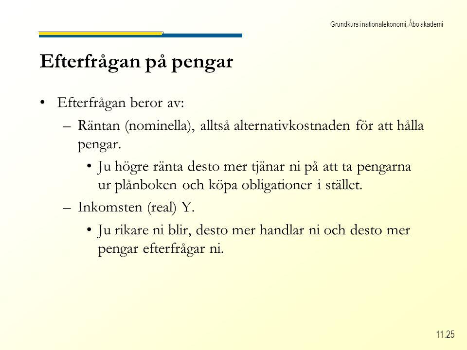Grundkurs i nationalekonomi, Åbo akademi 11.25 Efterfrågan på pengar Efterfrågan beror av: –Räntan (nominella), alltså alternativkostnaden för att hålla pengar.