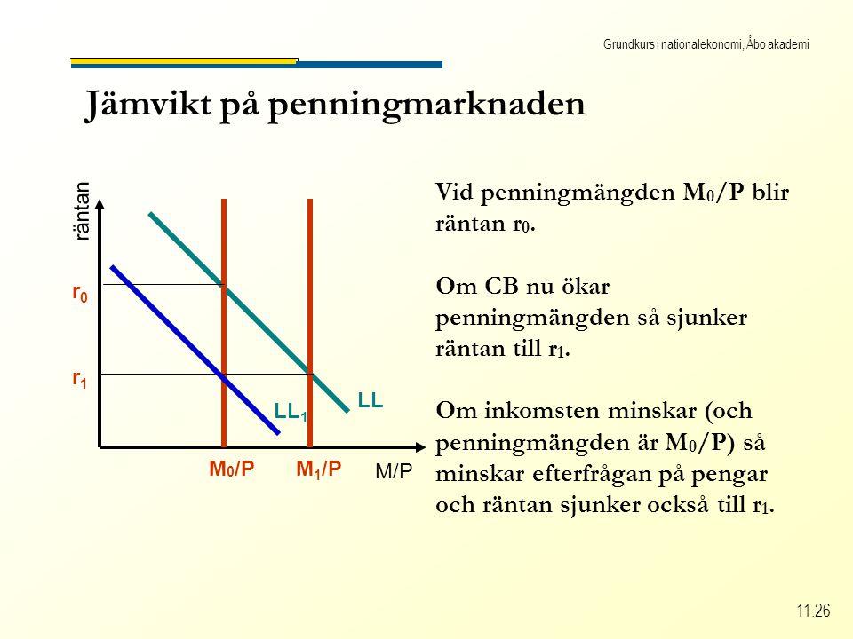 Grundkurs i nationalekonomi, Åbo akademi 11.26 Jämvikt på penningmarknaden M/P räntan LL M 0 /P r0r0 M 1 /P r1r1 LL 1 Vid penningmängden M 0 /P blir räntan r 0.