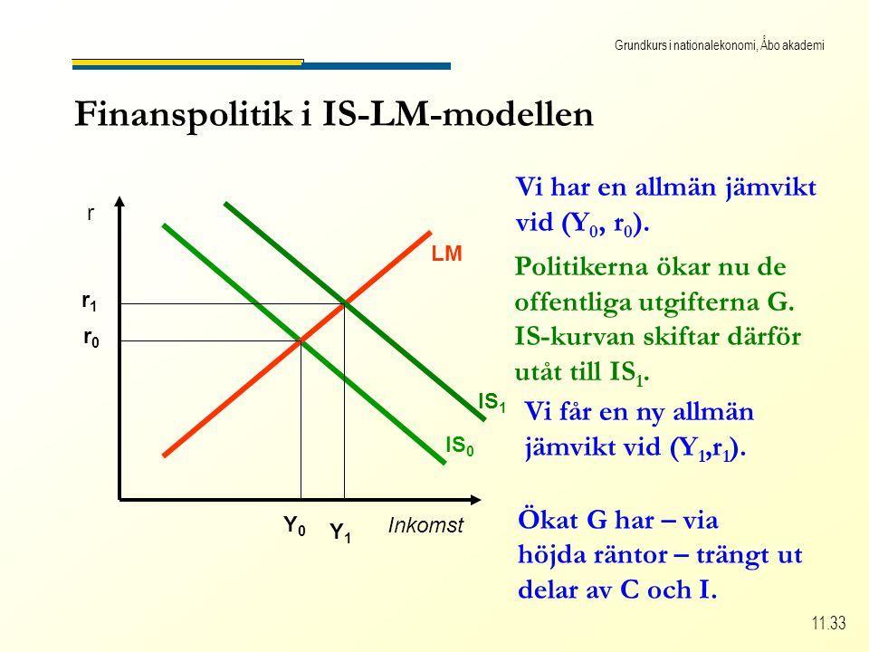 Grundkurs i nationalekonomi, Åbo akademi 11.33 Finanspolitik i IS-LM-modellen Inkomst r IS 0 LM Y0Y0 r0r0 Vi har en allmän jämvikt vid (Y 0, r 0 ).