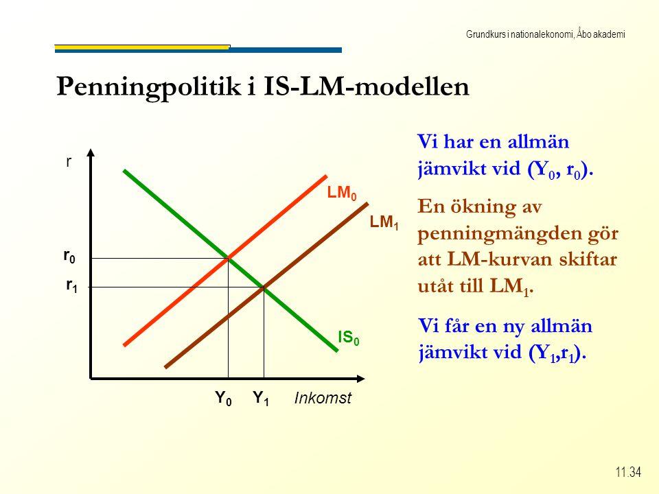 Grundkurs i nationalekonomi, Åbo akademi 11.34 Penningpolitik i IS-LM-modellen Inkomst r IS 0 LM 0 Y0Y0 r0r0 Vi har en allmän jämvikt vid (Y 0, r 0 ).