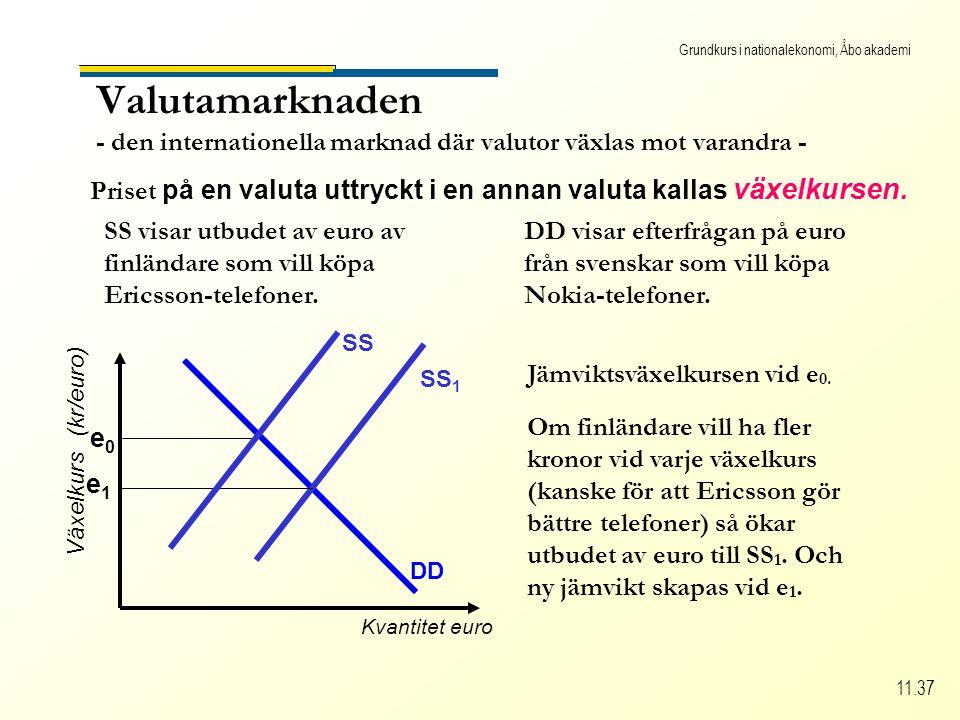 Grundkurs i nationalekonomi, Åbo akademi 11.37 Valutamarknaden - den internationella marknad där valutor växlas mot varandra - Priset på en valuta uttryckt i en annan valuta kallas växelkursen.