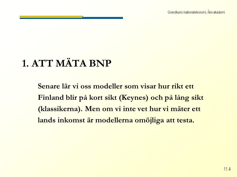 Grundkurs i nationalekonomi, Åbo akademi 11.4 1.