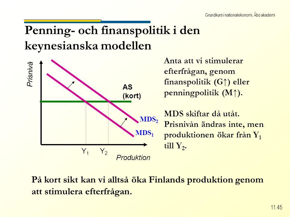 Grundkurs i nationalekonomi, Åbo akademi 11.45 Penning- och finanspolitik i den keynesianska modellen Produktion Prisnivå Anta att vi stimulerar efterfrågan, genom finanspolitik (G↑) eller penningpolitik (M↑).