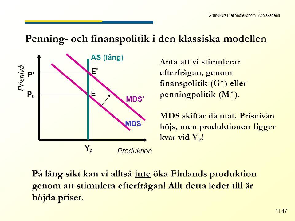 Grundkurs i nationalekonomi, Åbo akademi 11.47 Penning- och finanspolitik i den klassiska modellen Produktion Prisnivå MDS P0P0 AS (lång) YpYp E MDS P E Anta att vi stimulerar efterfrågan, genom finanspolitik (G↑) eller penningpolitik (M↑).