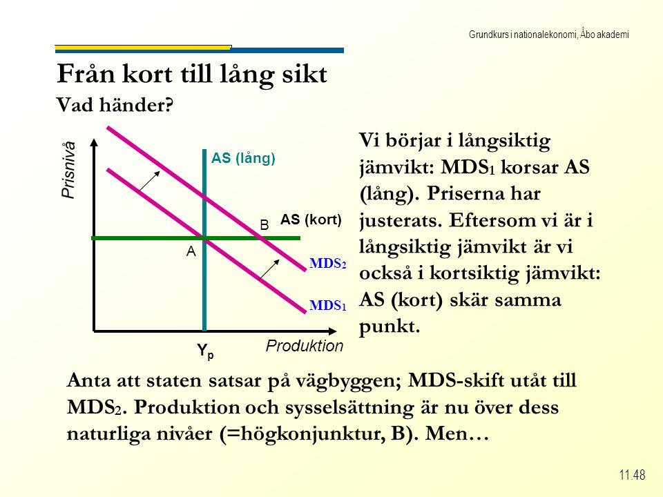 Grundkurs i nationalekonomi, Åbo akademi 11.48 Från kort till lång sikt Vad händer.