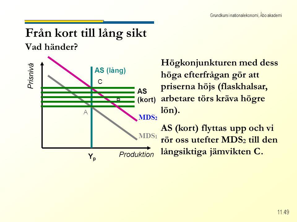 Grundkurs i nationalekonomi, Åbo akademi 11.49 Från kort till lång sikt Vad händer.