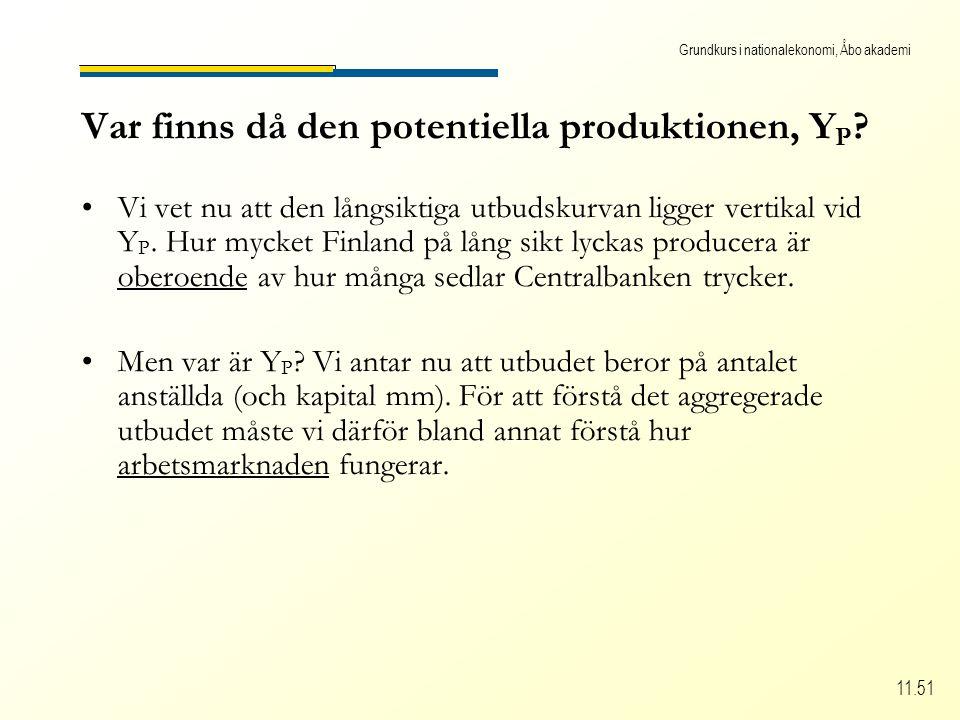 Grundkurs i nationalekonomi, Åbo akademi 11.51 Var finns då den potentiella produktionen, Y P .