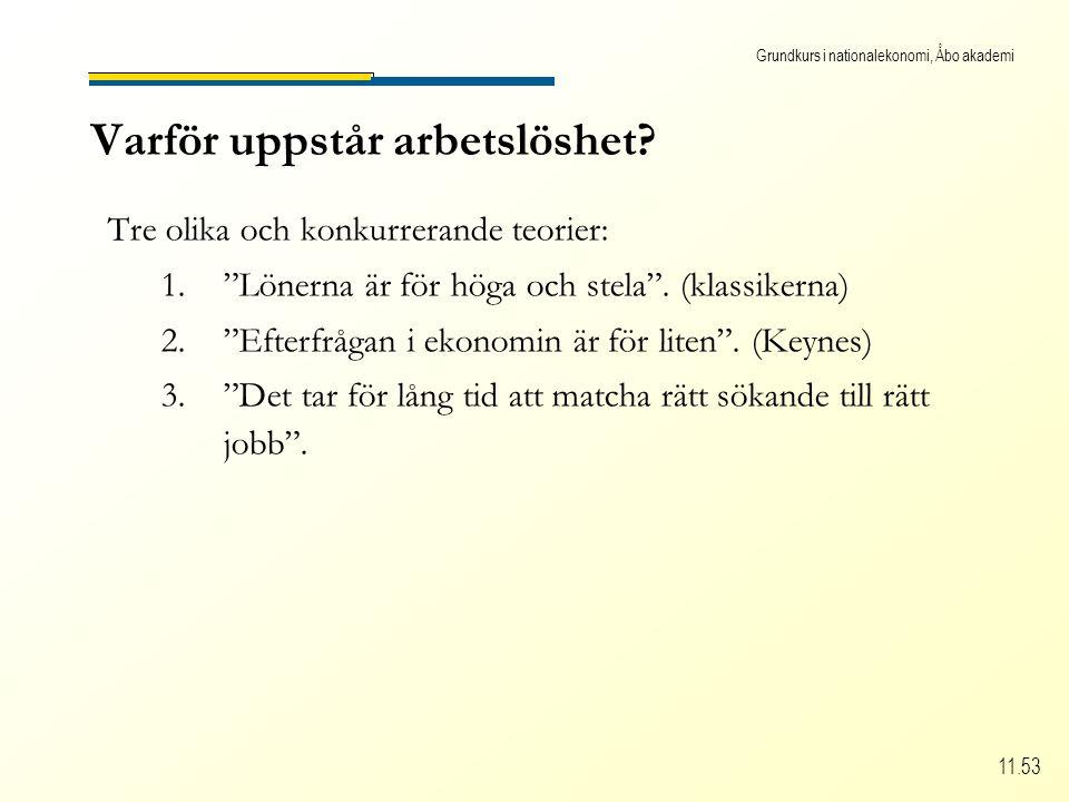 Grundkurs i nationalekonomi, Åbo akademi 11.53 Varför uppstår arbetslöshet.
