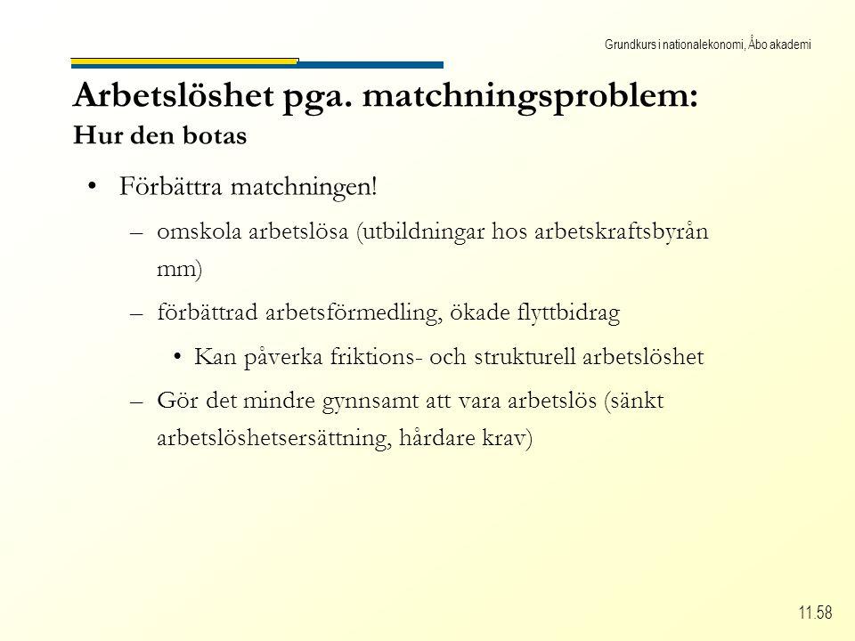 Grundkurs i nationalekonomi, Åbo akademi 11.58 Arbetslöshet pga.