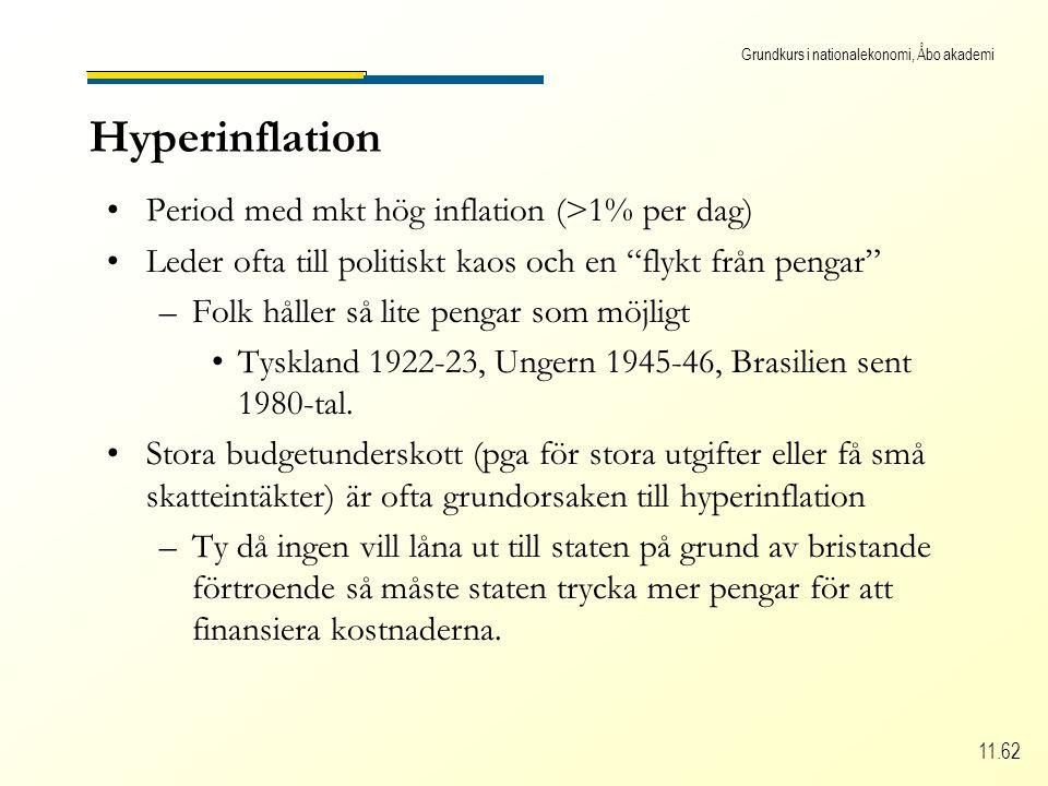 Grundkurs i nationalekonomi, Åbo akademi 11.62 Hyperinflation Period med mkt hög inflation (>1% per dag) Leder ofta till politiskt kaos och en flykt från pengar –Folk håller så lite pengar som möjligt Tyskland 1922-23, Ungern 1945-46, Brasilien sent 1980-tal.
