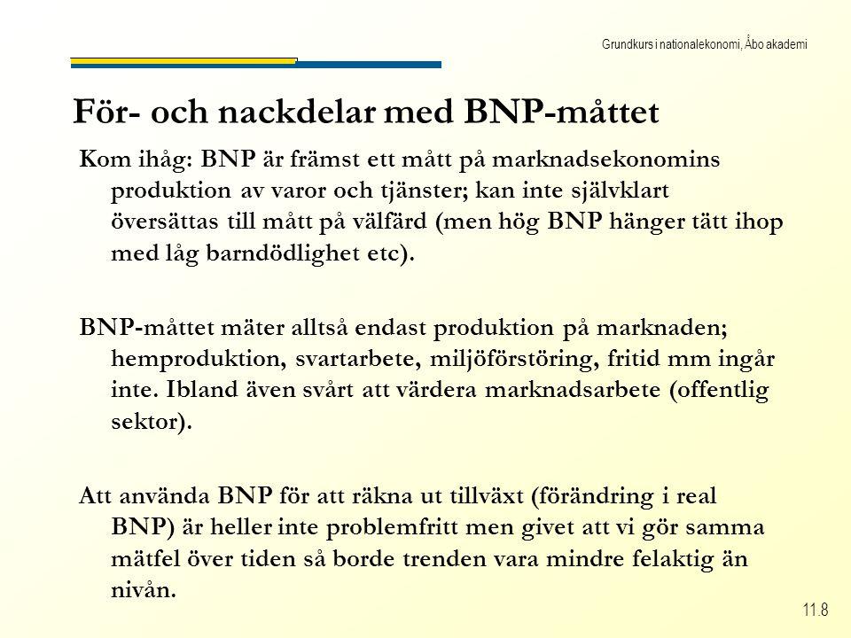Grundkurs i nationalekonomi, Åbo akademi 11.8 För- och nackdelar med BNP-måttet Kom ihåg: BNP är främst ett mått på marknadsekonomins produktion av varor och tjänster; kan inte självklart översättas till mått på välfärd (men hög BNP hänger tätt ihop med låg barndödlighet etc).