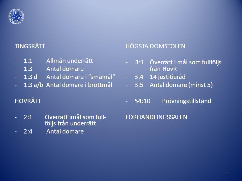 """TINGSRÄTT -1:1 Allmän underrätt -1:3 Antal domare -1:3 d Antal domare i """"småmål"""" -1:3 a/b Antal domare i brottmål HOVRÄTT -2:1 Överrätt imål som full-"""