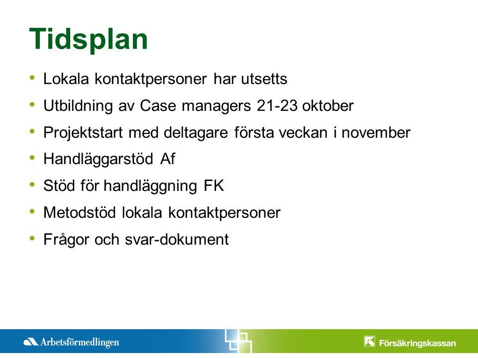 Pre2012-11-12ntationstitel Månad 200X Sida 10 Tidsplan Lokala kontaktpersoner har utsetts Utbildning av Case managers 21-23 oktober Projektstart med d