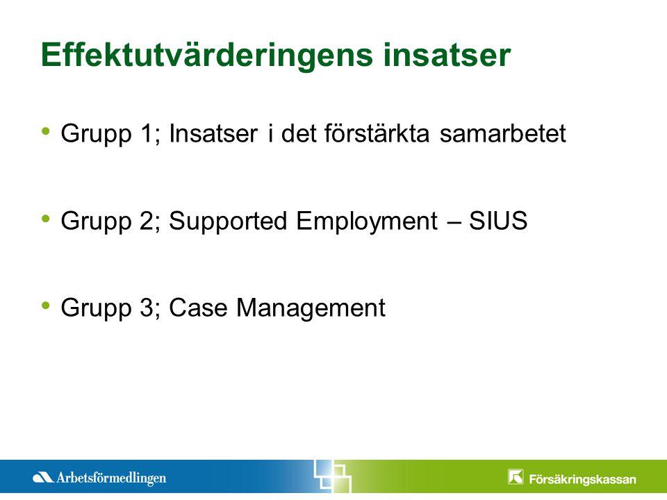 Pre2012-11-12ntationstitel Månad 200X Sida 3 Effektutvärderingens insatser Grupp 1; Insatser i det förstärkta samarbetet Grupp 2; Supported Employment