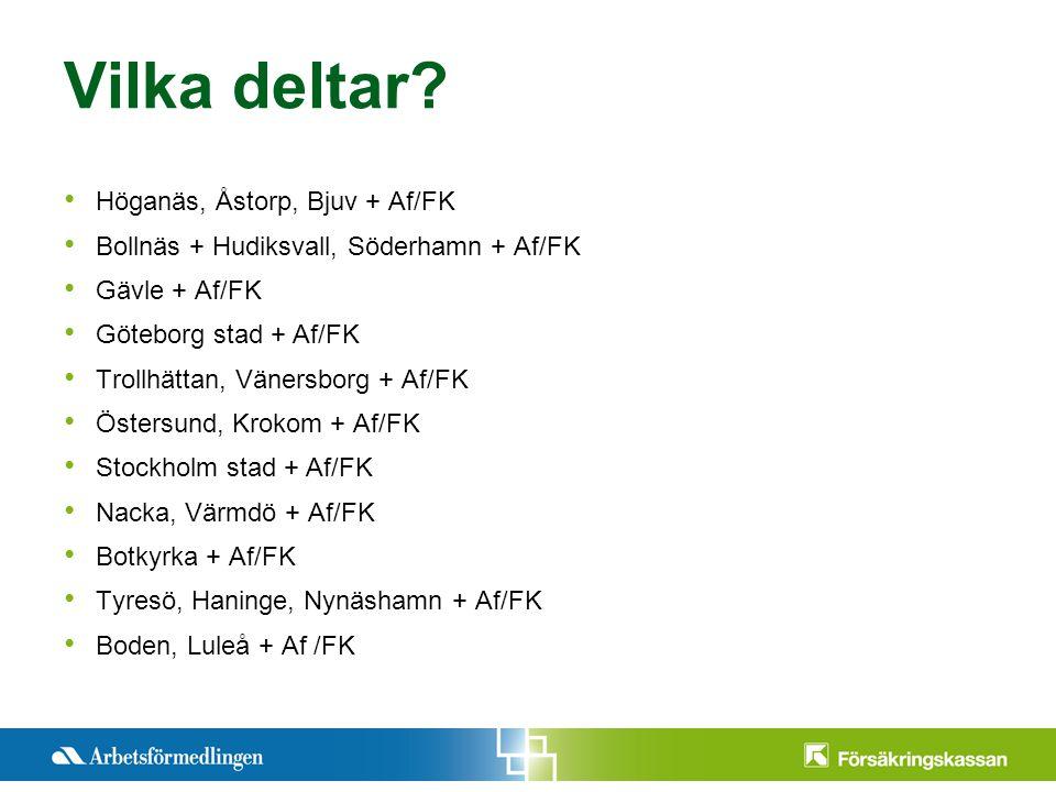 Pre2012-11-12ntationstitel Månad 200X Sida 7 Vilka deltar? Höganäs, Åstorp, Bjuv + Af/FK Bollnäs + Hudiksvall, Söderhamn + Af/FK Gävle + Af/FK Götebor