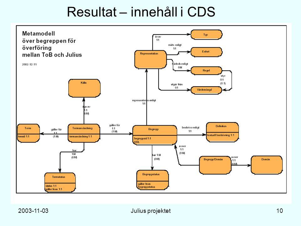 2003-11-03Julius projektet10 Resultat – innehåll i CDS