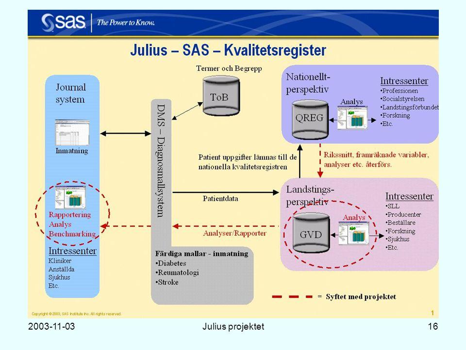 2003-11-03Julius projektet16