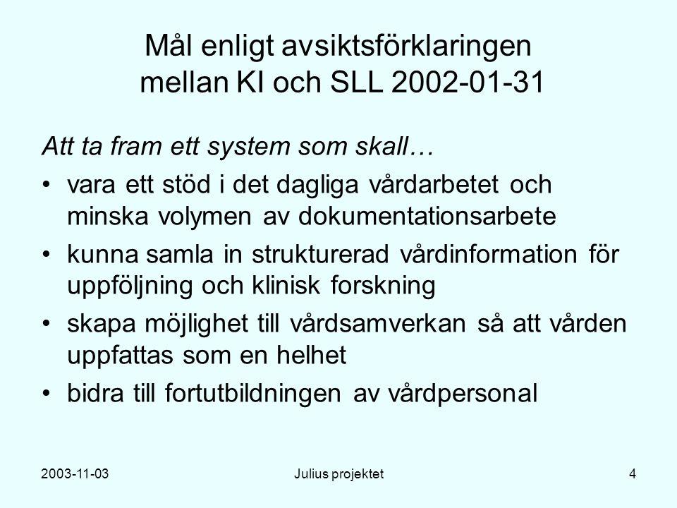 2003-11-03Julius projektet15 Planer för fortsatt arbete Vårdguiden (livskvaliteparametrar) E-recept Sjukintyg (kortare ledtider) Nationella kvalitetsregister