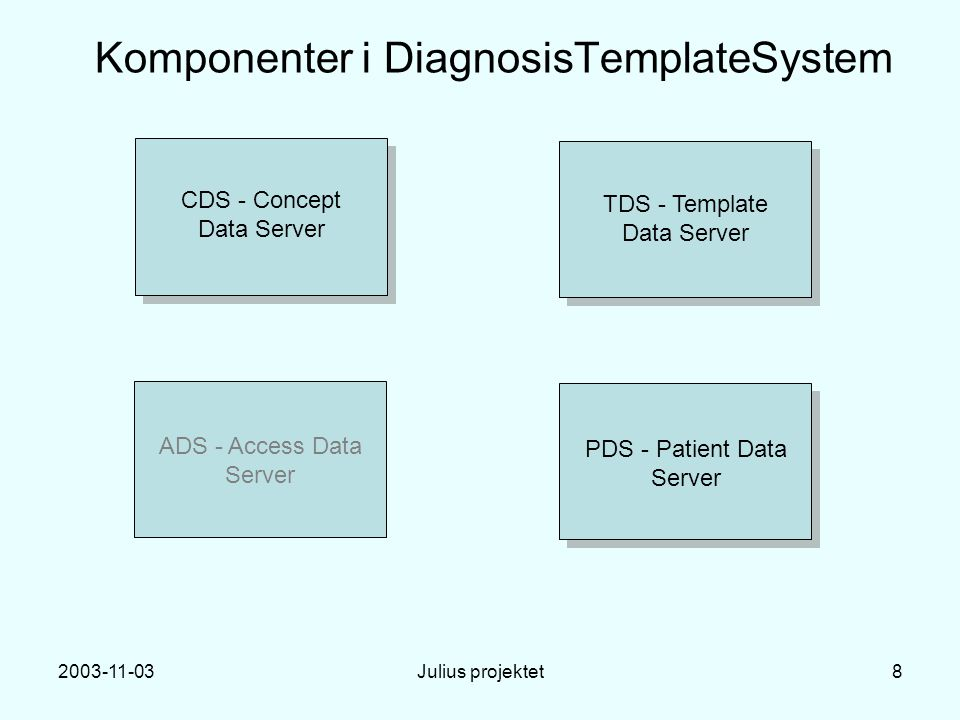2003-11-03Julius projektet8 Komponenter i DiagnosisTemplateSystem CDS - Concept Data Server TDS - Template Data Server PDS - Patient Data Server ADS -
