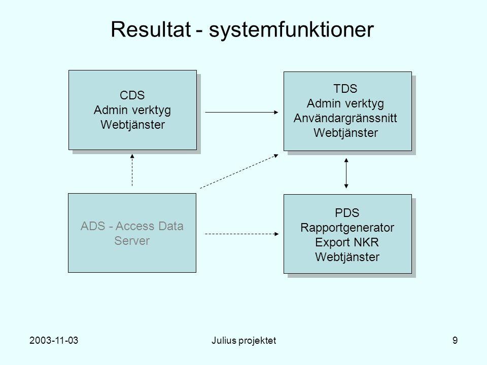 2003-11-03Julius projektet9 Resultat - systemfunktioner CDS Admin verktyg Webtjänster TDS Admin verktyg Användargränssnitt Webtjänster PDS Rapportgenerator Export NKR Webtjänster ADS - Access Data Server
