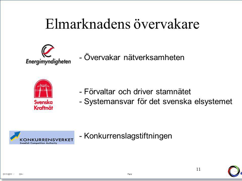 11 01/11/2011Fera 01/11/2011 /FeraOH- 11 Elmarknadens övervakare - Övervakar nätverksamheten - Konkurrenslagstiftningen - Förvaltar och driver stamnät