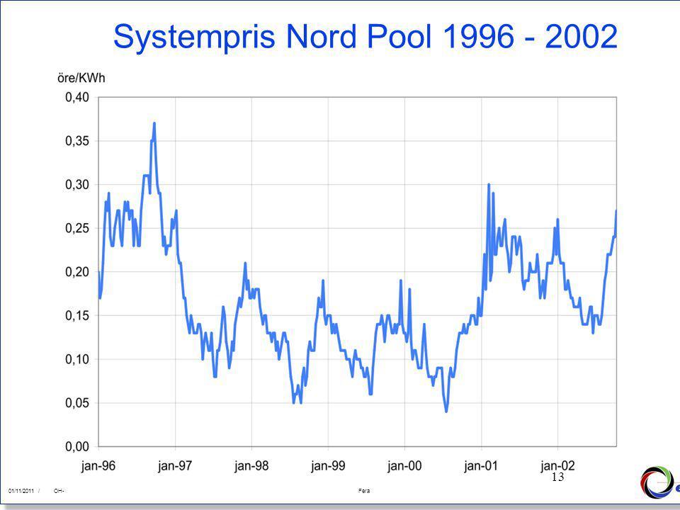 13 01/11/2011Fera 01/11/2011 /FeraOH- 13 Systempris Nord Pool 1996 - 2002