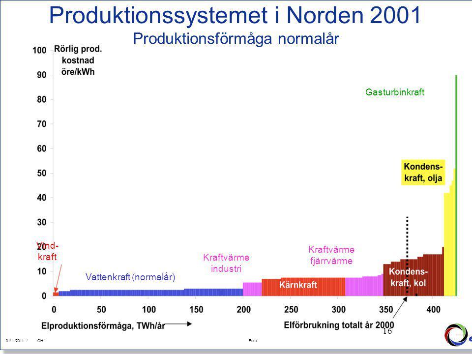 16 01/11/2011Fera 01/11/2011 /FeraOH- 16 Produktionssystemet i Norden 2001 Produktionsförmåga normalår Kraftvärme industri Vattenkraft (normalår) Kraftvärme fjärrvärme Gasturbinkraft Vind- kraft