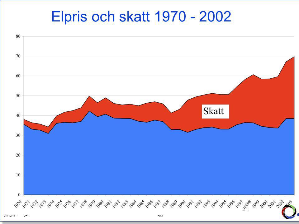 21 01/11/2011Fera 01/11/2011 /FeraOH- 21 Elpris och skatt 1970 - 2002 Skatt
