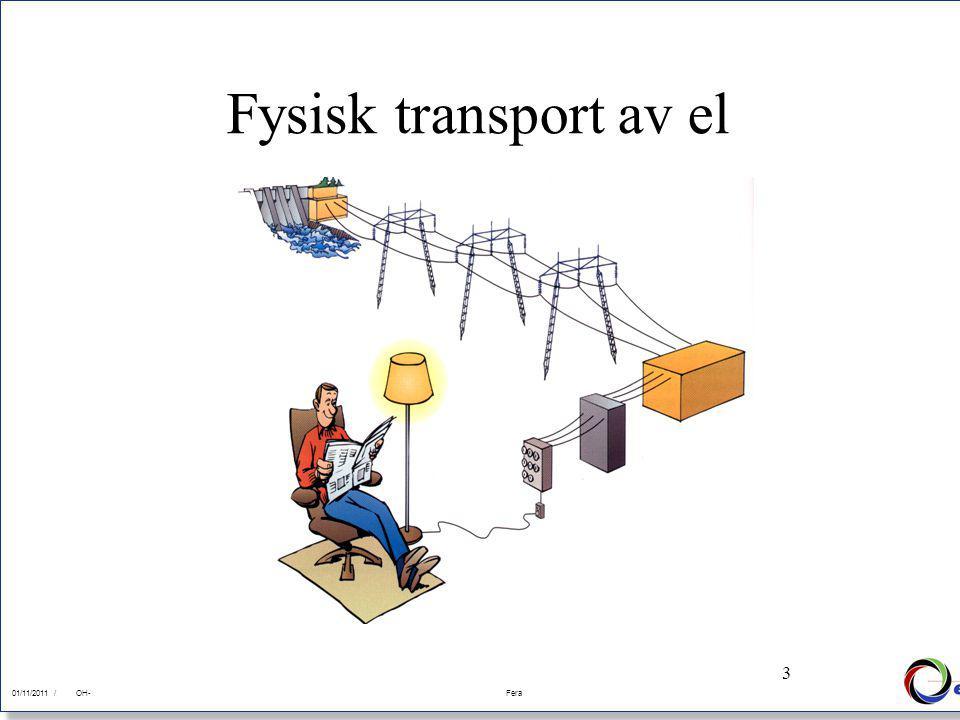 4 01/11/2011Fera 01/11/2011 /FeraOH- 4 Fysisk transport av el ProduktionStamnät 220/400 kV Regionnät 40-130 kV Lokalnät 10/20 kV Större elkunder Elkund slutanvändare Produktion