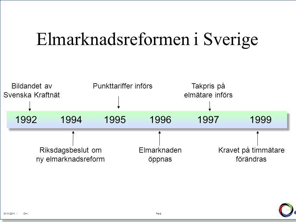 01/11/2011Fera 01/11/2011 /FeraOH- Elmarknadsreformen i Sverige Bildandet av Svenska Kraftnät 199219941996199919951997 Punkttariffer införs Riksdagsbe