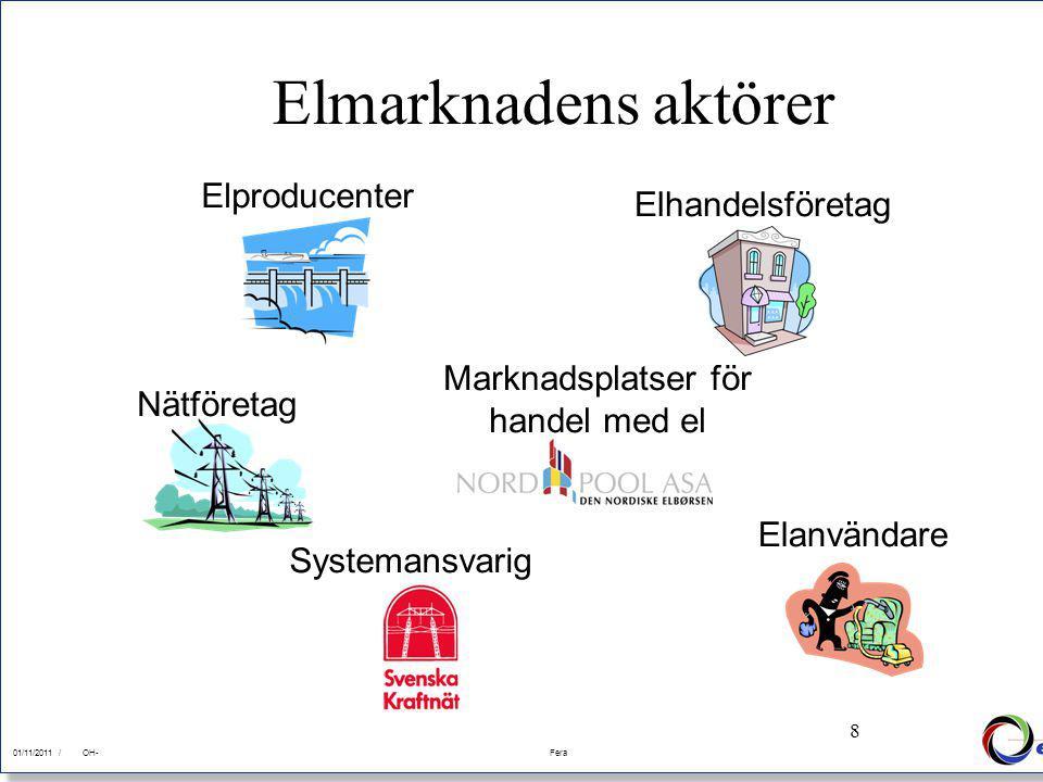 8 01/11/2011Fera 01/11/2011 /FeraOH- 8 Elmarknadens aktörer Elproducenter Marknadsplatser för handel med el Systemansvarig Nätföretag Elanvändare Elha