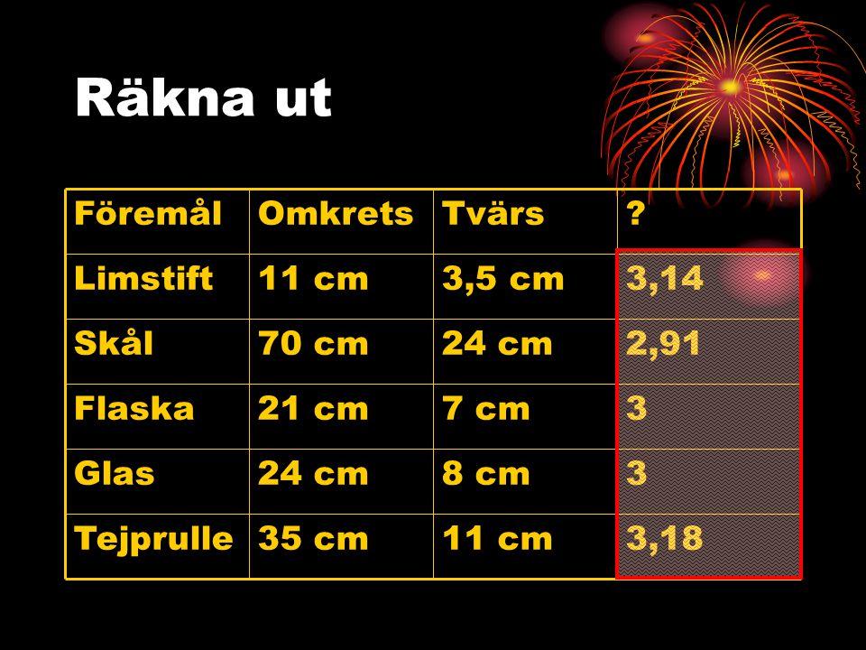 Räkna ut 3,1811 cm35 cmTejprulle 38 cm24 cmGlas 37 cm21 cmFlaska 2,9124 cm70 cmSkål 3,143,5 cm11 cmLimstift ?TvärsOmkretsFöremål