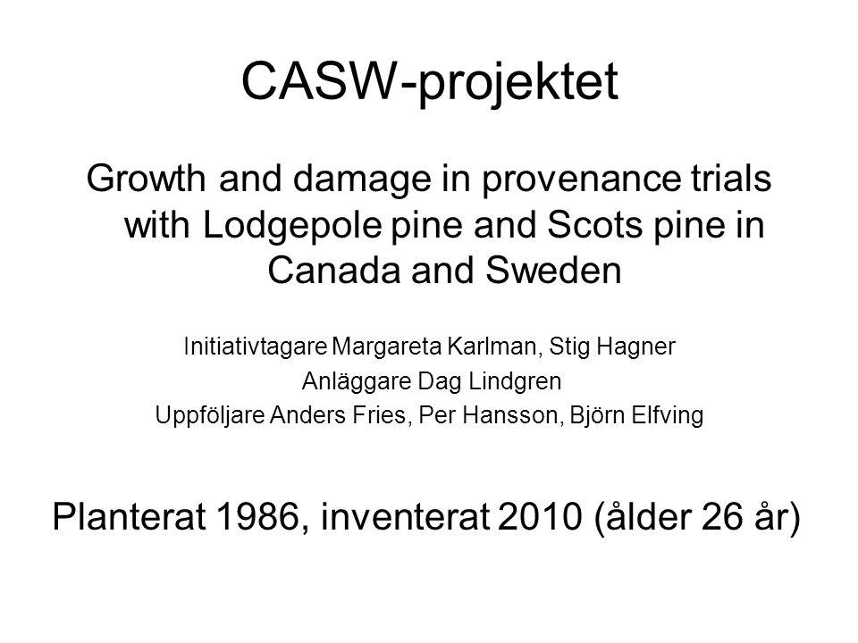 CASW-projektet Growth and damage in provenance trials with Lodgepole pine and Scots pine in Canada and Sweden Initiativtagare Margareta Karlman, Stig Hagner Anläggare Dag Lindgren Uppföljare Anders Fries, Per Hansson, Björn Elfving Planterat 1986, inventerat 2010 (ålder 26 år)