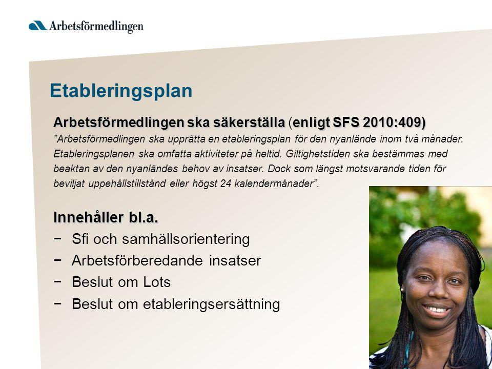 """Etableringsplan Arbetsförmedlingen ska säkerställaenligt SFS 2010:409) Arbetsförmedlingen ska säkerställa (enligt SFS 2010:409) """"Arbetsförmedlingen sk"""