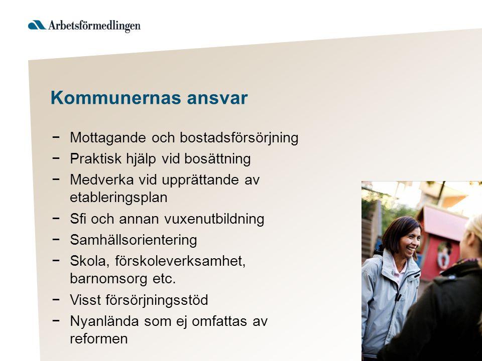 −Mottagande och bostadsförsörjning −Praktisk hjälp vid bosättning −Medverka vid upprättande av etableringsplan −Sfi och annan vuxenutbildning −Samhäll