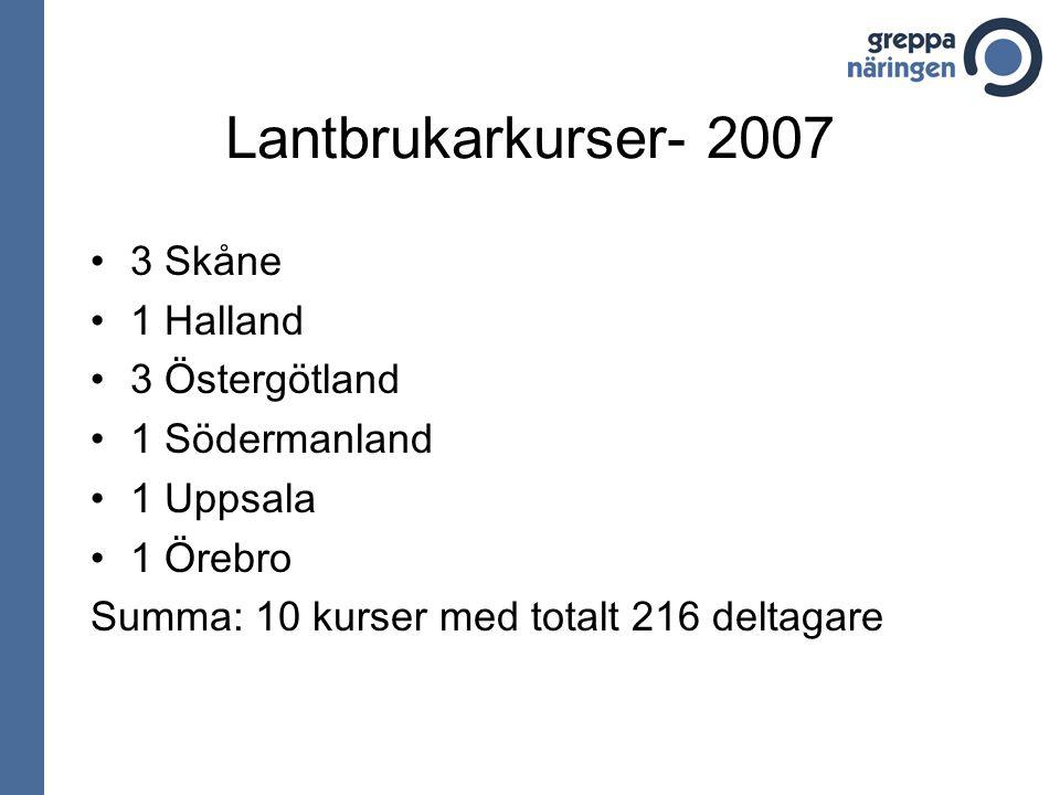 Lantbrukarkurser- 2007 3 Skåne 1 Halland 3 Östergötland 1 Södermanland 1 Uppsala 1 Örebro Summa: 10 kurser med totalt 216 deltagare