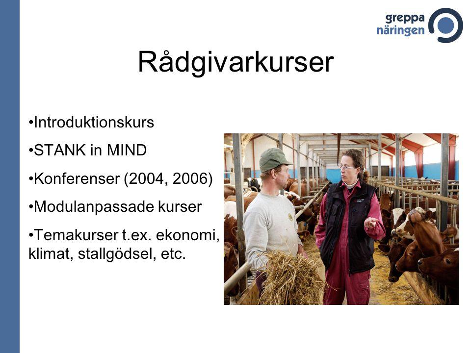 Rådgivarkurser Introduktionskurs STANK in MIND Konferenser (2004, 2006) Modulanpassade kurser Temakurser t.ex. ekonomi, klimat, stallgödsel, etc.