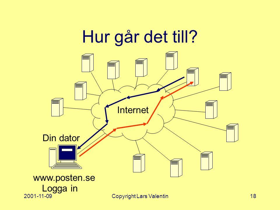 2001-11-09Copyright Lars Valentin18 Hur går det till? Internet Din dator www.posten.se Logga in