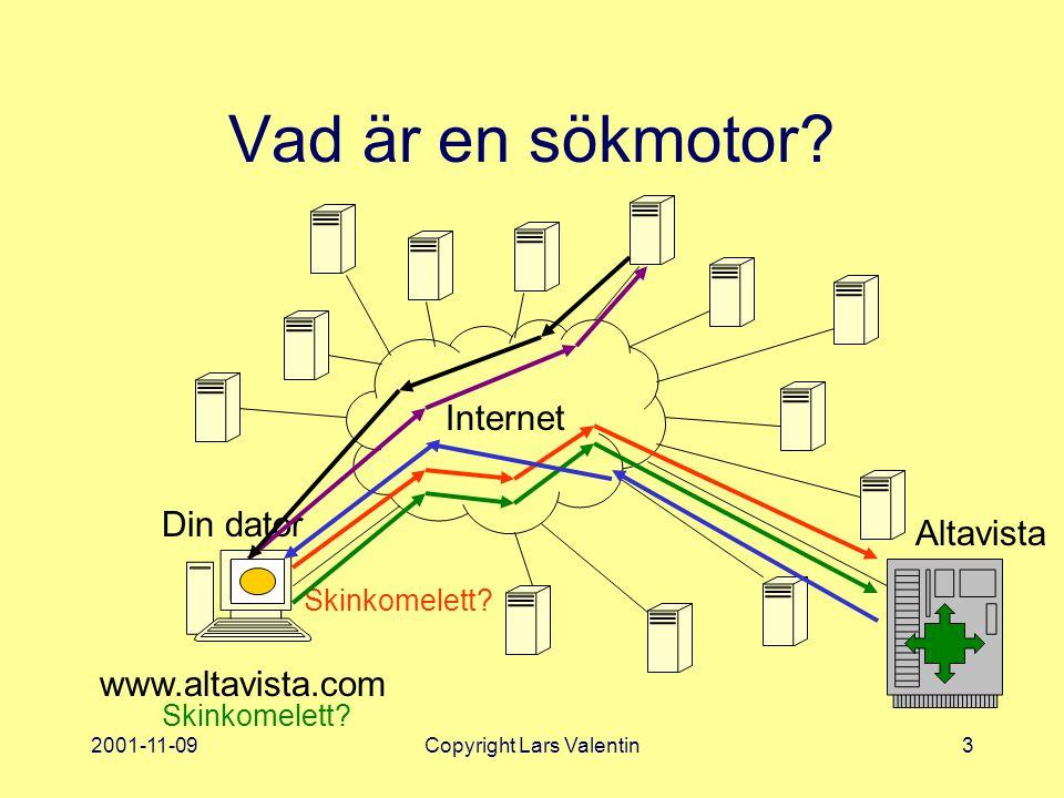2001-11-09Copyright Lars Valentin24 UPPGIFTER 2 Sök efter ditt förnamn i alla fyra sökmotorerna.