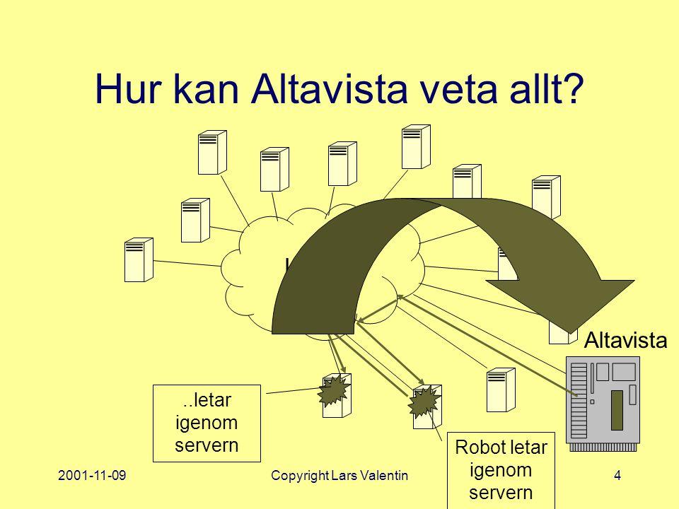 2001-11-09Copyright Lars Valentin15 Nedladdning Nedladdningstiden beror på anslutningshastigheten Gammalt modem 28,8 kbs – 1 h Nytt modem, 56,6 kbs – ½ h ISDN – 10 minuter ADSL – 1 minut Bredare bredband – 10 s