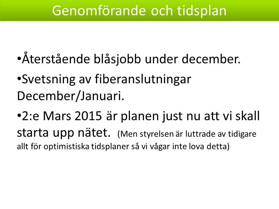 Återstående blåsjobb under december. Svetsning av fiberanslutningar December/Januari.