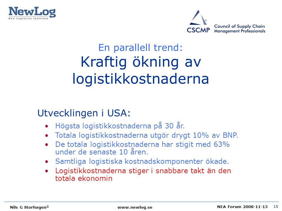 NEA Forum 2008-11-13 Nils G Storhagen © www.newlog.se 15 En parallell trend: Kraftig ökning av logistikkostnaderna Högsta logistikkostnaderna på 30 år