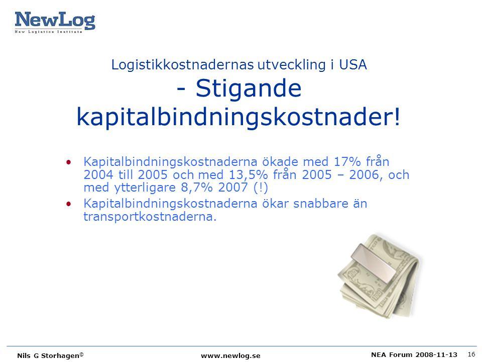 NEA Forum 2008-11-13 Nils G Storhagen © www.newlog.se 16 Logistikkostnadernas utveckling i USA - Stigande kapitalbindningskostnader! Kapitalbindningsk