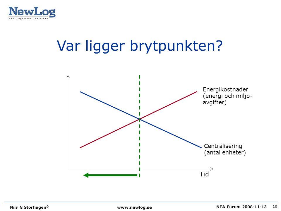NEA Forum 2008-11-13 Nils G Storhagen © www.newlog.se 19 Var ligger brytpunkten? Tid Energikostnader (energi och miljö- avgifter) Centralisering (anta