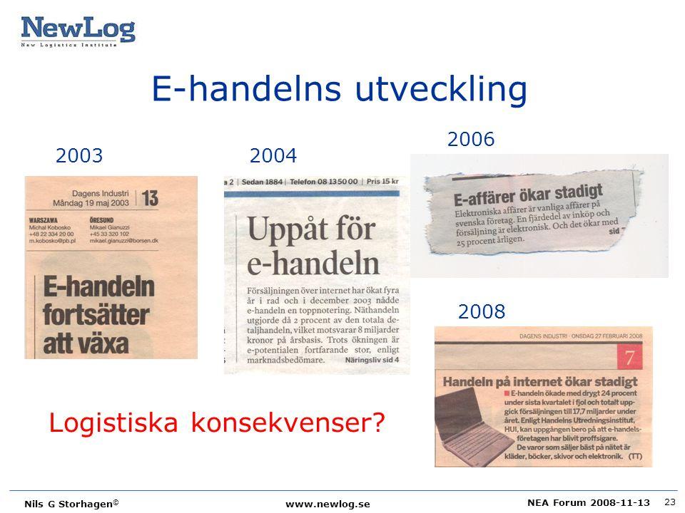 NEA Forum 2008-11-13 Nils G Storhagen © www.newlog.se 23 20032004 2006 2008 E-handelns utveckling Logistiska konsekvenser?