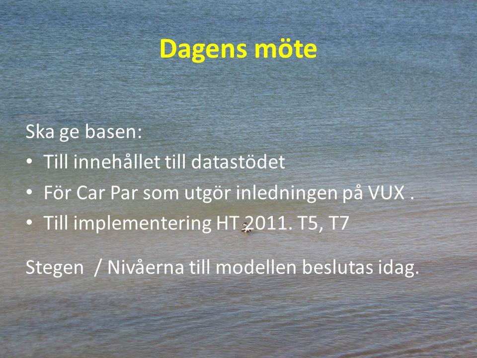 Dagens möte Ska ge basen: Till innehållet till datastödet För Car Par som utgör inledningen på VUX. Till implementering HT 2011. T5, T7 Stegen / Nivåe