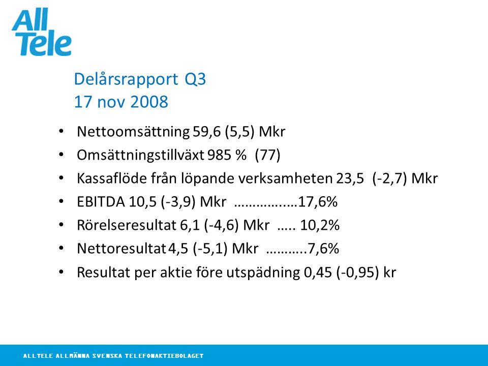 ALLTELE ALLMÄNNA SVENSKA TELEFONAKTIEBOLAGET Delårsrapport Q3 17 nov 2008 Nettoomsättning 59,6 (5,5) Mkr Omsättningstillväxt 985 % (77) Kassaflöde från löpande verksamheten 23,5 (-2,7) Mkr EBITDA 10,5 (-3,9) Mkr …………..…17,6% Rörelseresultat 6,1 (-4,6) Mkr …..