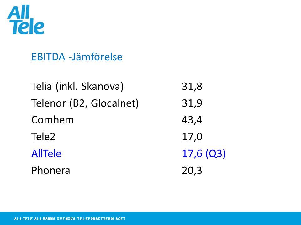 ALLTELE ALLMÄNNA SVENSKA TELEFONAKTIEBOLAGET EBITDA -Jämförelse Telia (inkl.